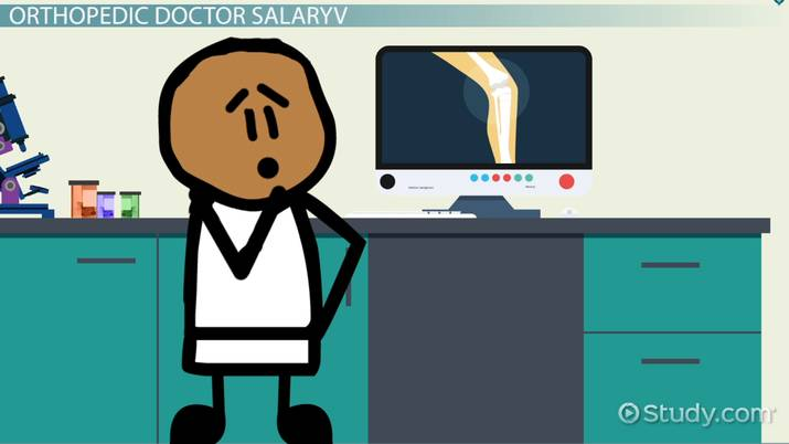 What is the Salary of an Orthopedic Doctor?