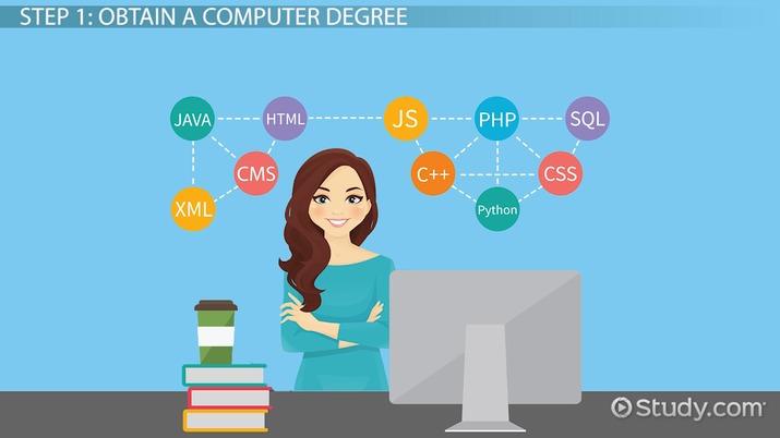 Study.com