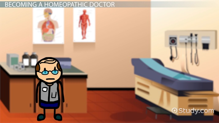 How to Become a Homeopathic Doctor: Education and Career Roadmap