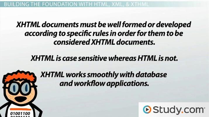 Web Page Design and Programming Languages: HTML, XHTML, XML, CSS