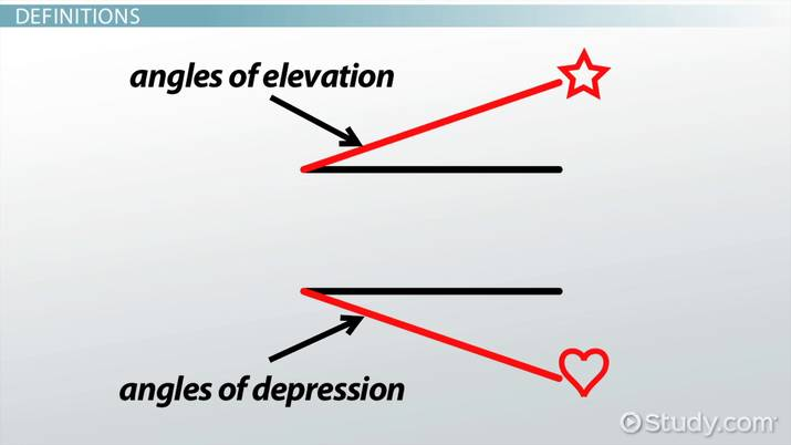 Angles Of Elevation Depression Practice Problems Video Lesson