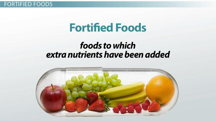 What Are Fortified Foods? - Definition & Examples - Video