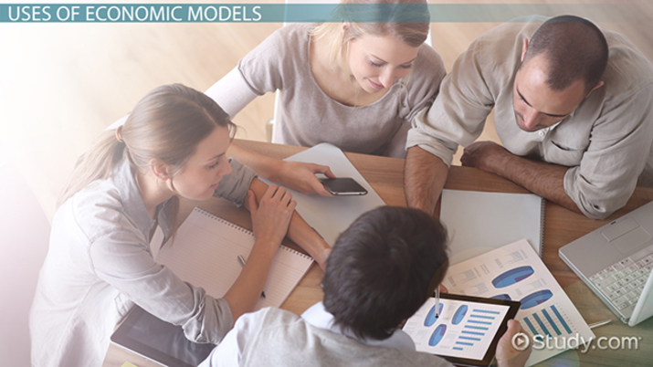 What is an Economic Model? - Definition & Example - Video
