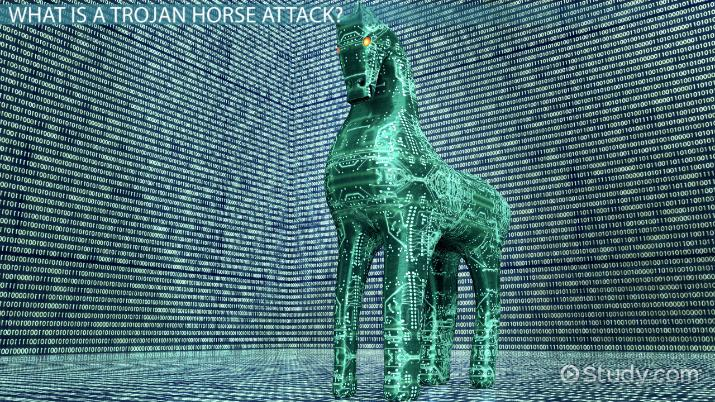 what is a trojan horse virus