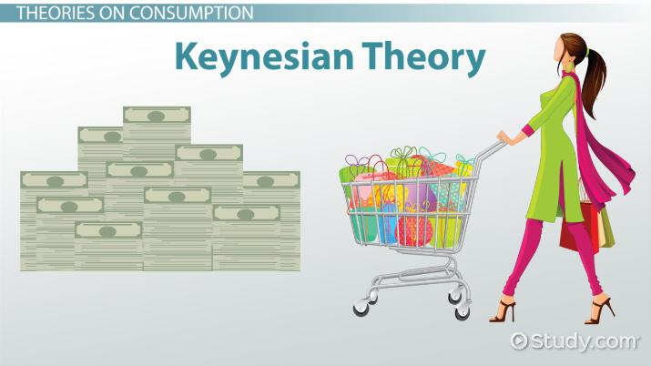 What is Consumption in Economics? - Definition & Theory