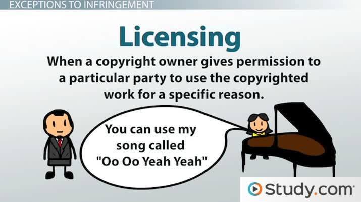copy infringement