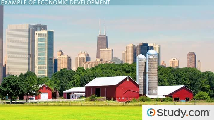 health and economic development ppt