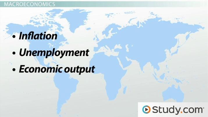 What is Economics? - Definition & Types - Video & Lesson Transcript