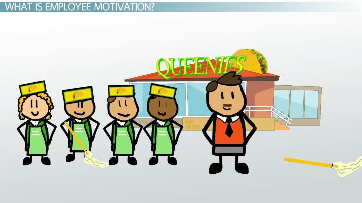What Is Employee Motivation? - Theories, Methods & Factors