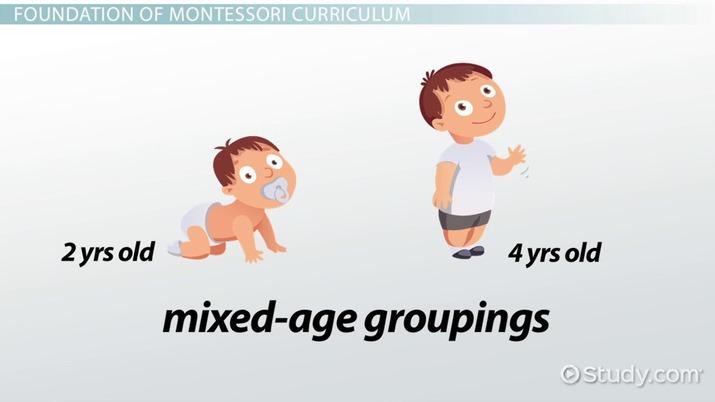 What is Montessori Curriculum? - Video & Lesson Transcript