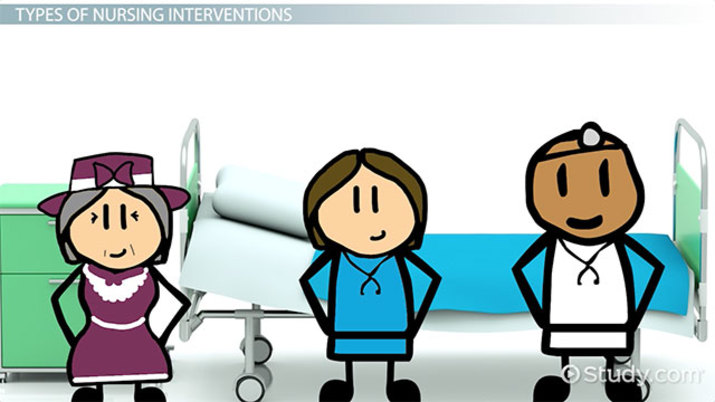 What Is Nursing Intervention Definition Examples