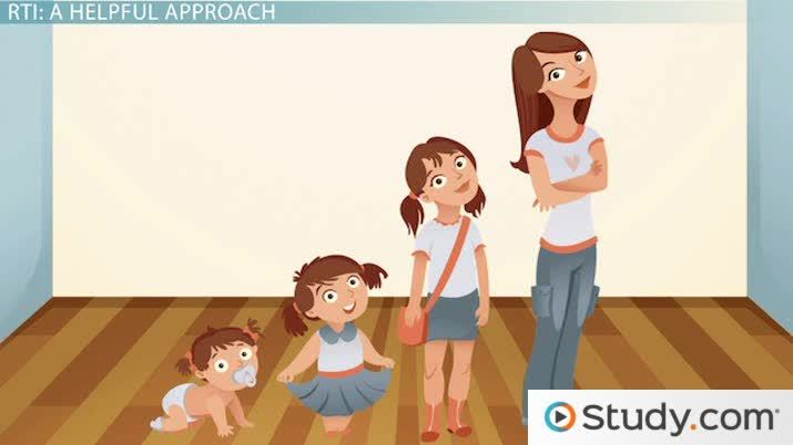 Study Rti Practice Falls Short Of >> What Is Response To Intervention Rti Tiers Strategies Video