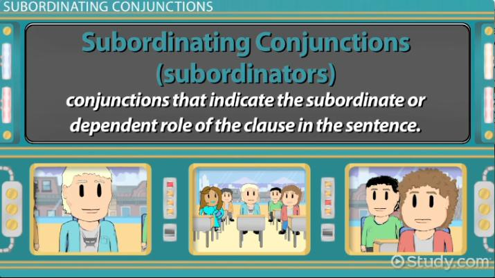 What Is A Complex Sentence Examples Concept Video Lesson
