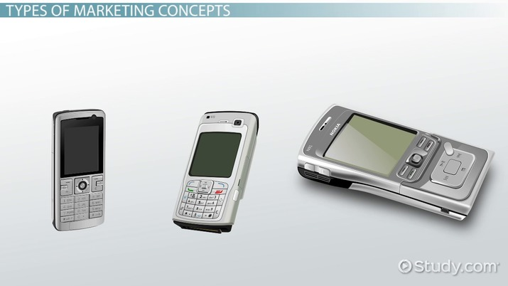 What is a Marketing Concept? - Definition & Examples - Video