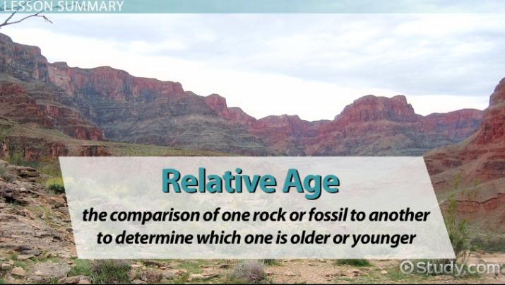 Scientist use relative hookup to determine the age of a rock in years