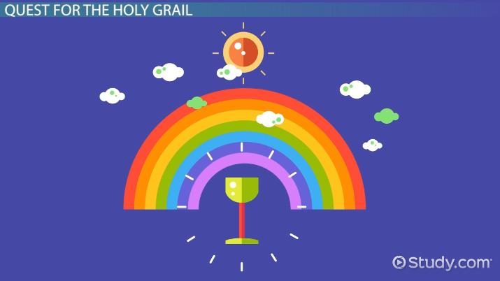 The quest of holy grail summary sparknotes