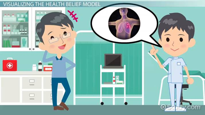 Health Belief Model in Nursing: Definition, Theory & Examples