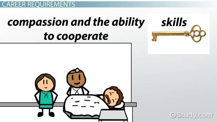 How To Become An EKG Technician