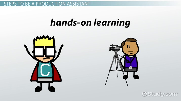 Become a Production Assistant | Education and Career Roadmap