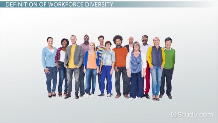 Diversity Meaning Workplace >> What Is Workforce Diversity Definition Issues Video
