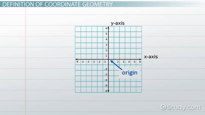 Coordinate Geometry: Definition & Formulas - Video & Lesson