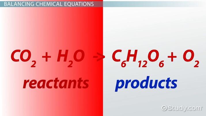 Writing Balanced Chemical Reactions - Biology Class (Video) Study.com