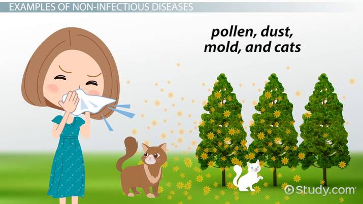 Non Infectious Diseases Definition Examples Video