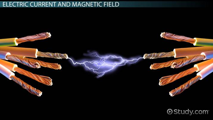 Displacement Current: Definition & Function - Video & Lesson