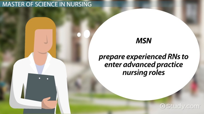 Nursing School Requirements by Degree Level