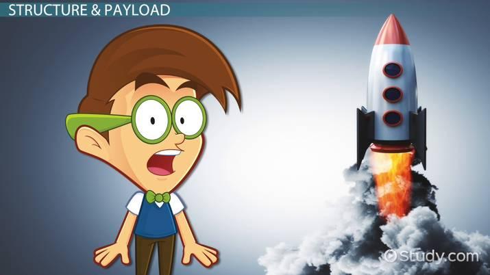 Parts of a Rocket: Lesson for Kids - Video & Lesson Transcript