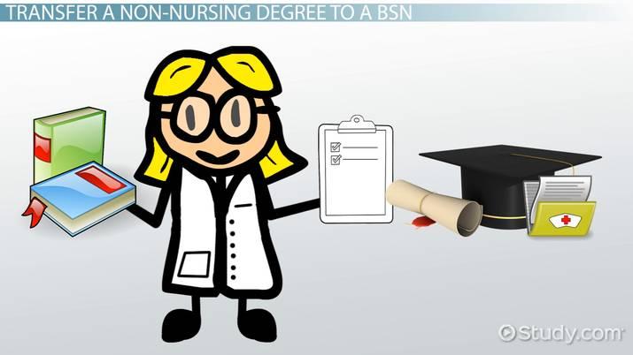 How To Transfer a Non-Nursing Degree to a Nursing BSN Program
