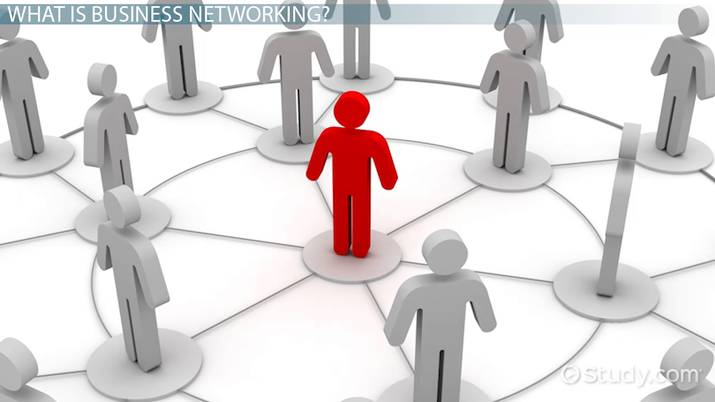 Intro To Business Networking Video Lesson Transcript Study Com