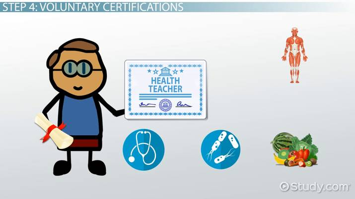 Become a Health Teacher | Education and Career Roadmap
