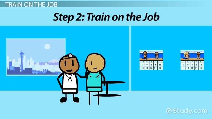 Be a Medical Assistant for a Dermatologist: Job Duties and Requirements