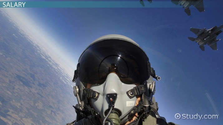 Air Force Fighter Pilot: Duties, Requirements and Salary
