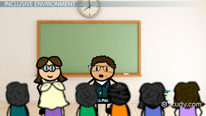 Inclusive Education Is Plus For >> Inclusive Classroom Definition Strategies Environment Video