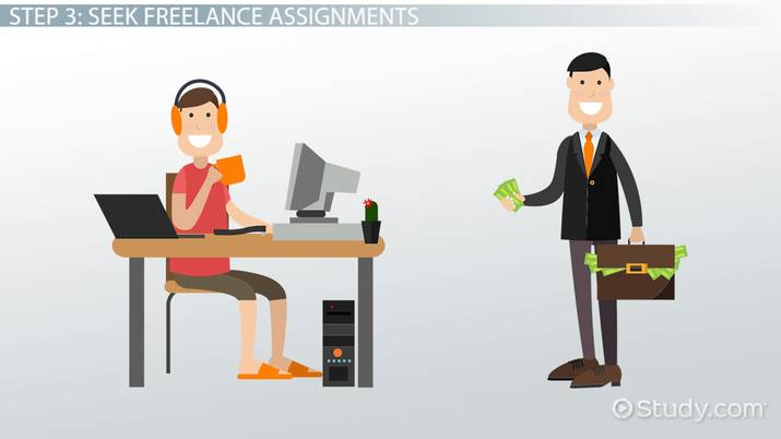 Become A Freelance Writer Career Guide