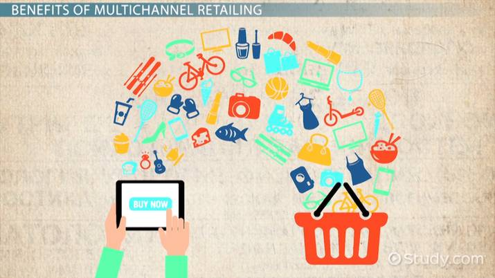 importance of retail strategy