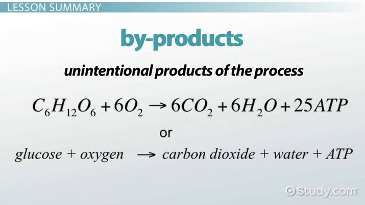 By Products Of Cellular Respiration Video Lesson