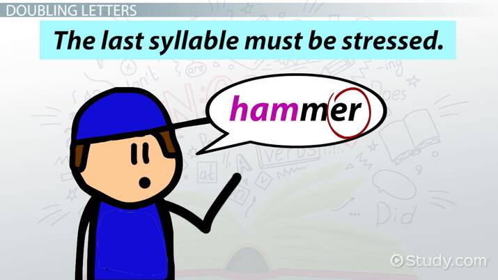 English Spelling Rules For Doubling Dropping Letters
