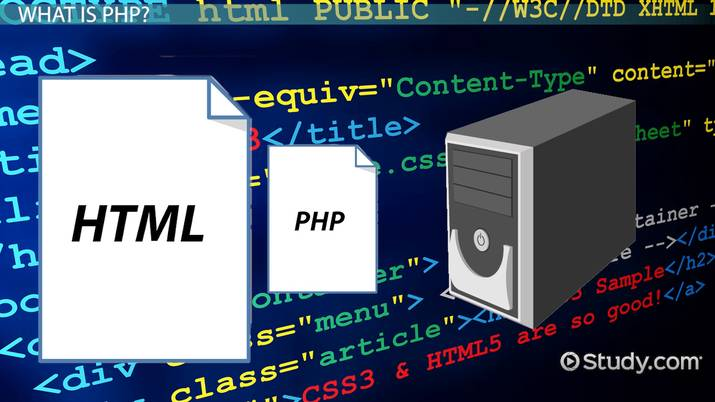 What is PHP Used For? - Uses & Advantages - Video & Lesson
