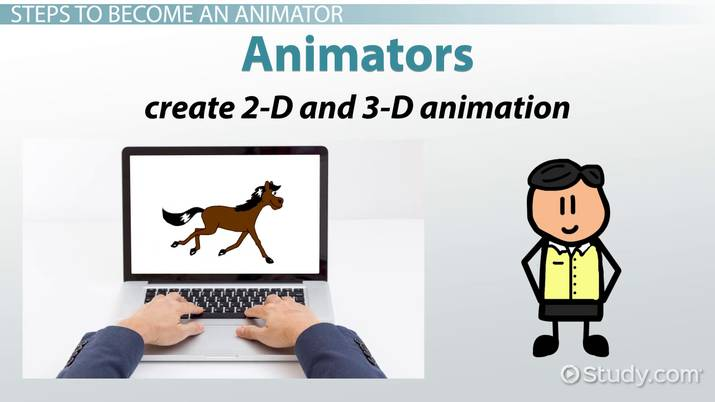 How to Become an Animator | Education and Career Roadmap