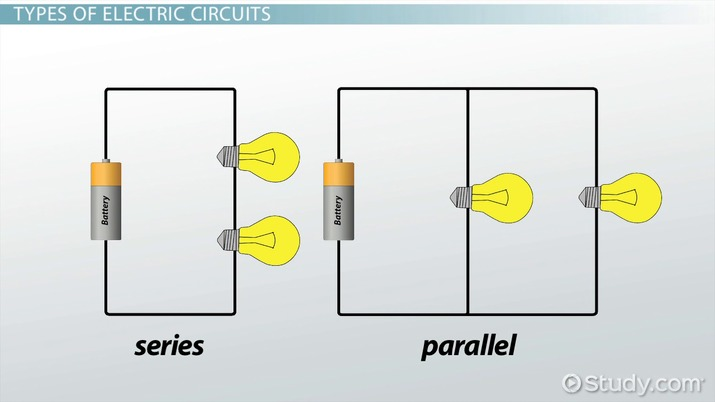 types \u0026 components of electric circuits video \u0026 lesson transcript
