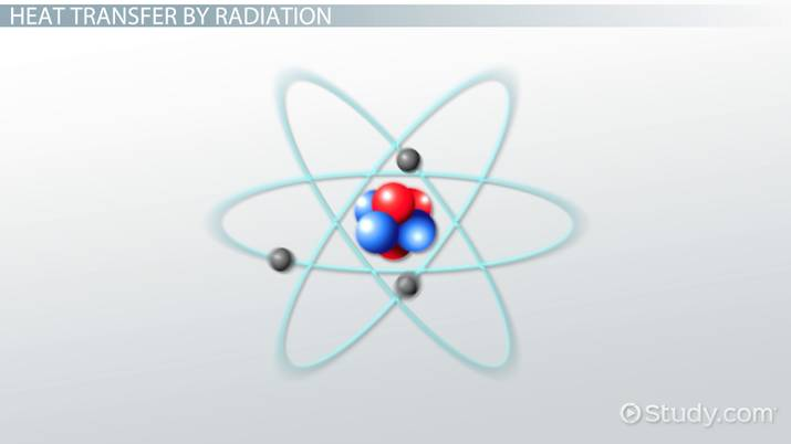 Transferring Heat Energy by Radiation - Video & Lesson Transcript ...