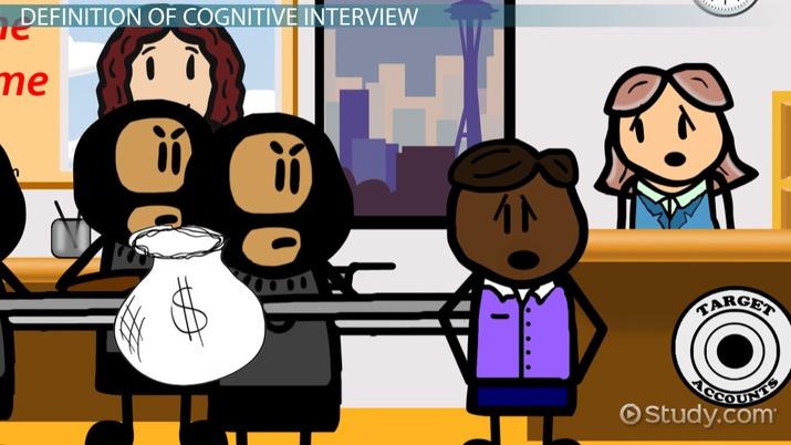 What is a Cognitive Interview? - Questions, Techniques