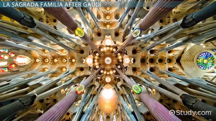 La Sagrada Familia: History & Facts - Video & Lesson Transcript ...
