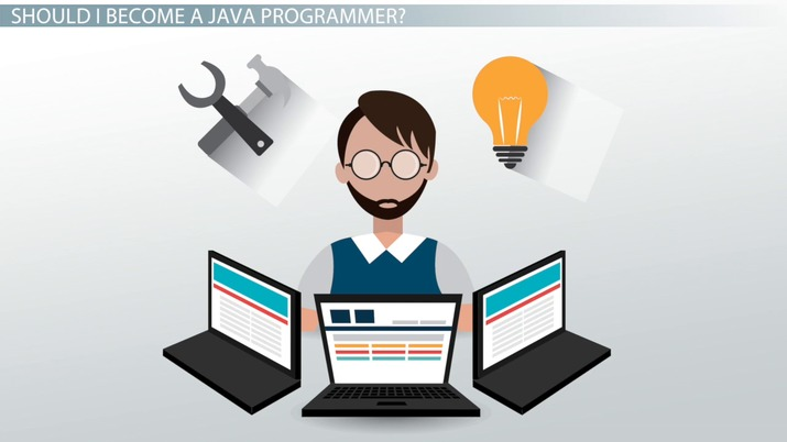 How to Become a Java Programmer: Education and Career Roadmap