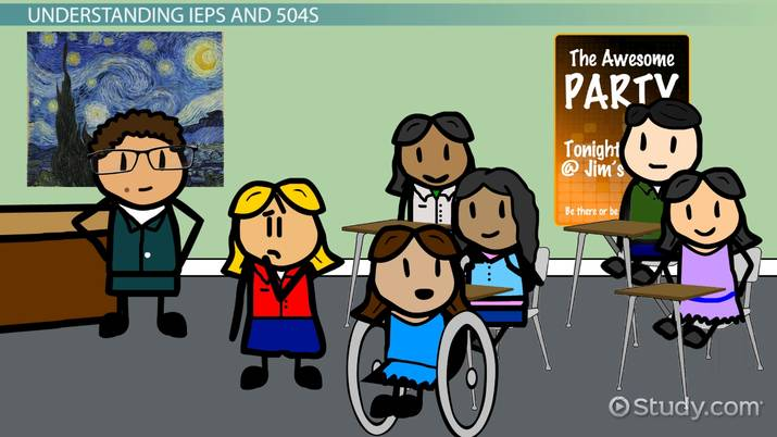 504 Plan Or Iep Whats Difference >> The Differences Between Ieps 504 Plans Video Lesson Transcript