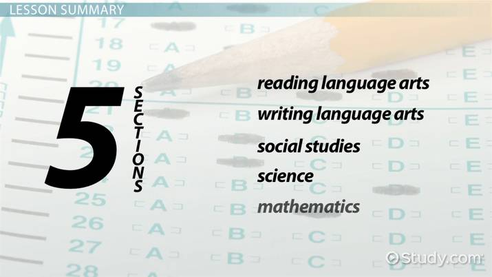 GED Question Types Multiple Choice Questions Video