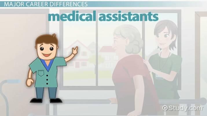 Dental Assistant vs  Medical Assistant: Education & Career Info